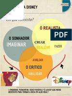 Est Rat Gia Disney