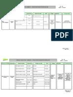 Annexe1Presentation processusBA