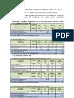 Definición extintores bodegas de gases y libricantes.docx