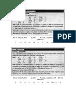 Document (Non Zenith NPC's)