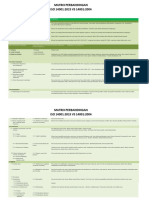 Matrix Perbandingan ISO 14001_2015 vs ISO 14001_2004.PDF