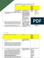 RASPUNSURI La Intrebarile Aferente Ghidului Solicitantului Specific AP 6 Publicat În Data de 30.07.2015 1