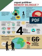 Pourquoi Préférer l'Enseignement Bilingue
