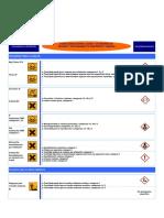 Equivalencia entre los sistemas de clasificación de peligro y entre los pictogramas.pdf