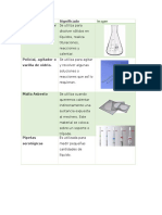 Materiales de Laboratoriofefe
