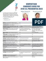 2016 Nonpartisan Presidential Guide