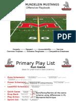 MHS Freshmen Offensive Playbook 2016 (1)