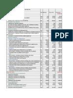 presupuesto ancon