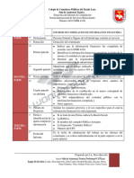 Estructura del Informe de Compilación NISR 4410.pdf