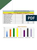 Excel Actividad 1