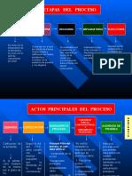 Diapositivas-CPC-2010.ppt