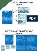 CATEGORIAS Y REGÍMENES DE RENTA.pptx