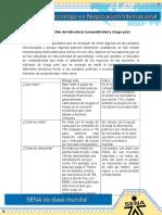 Evidencia 11 Taller de Indicadores (Competitividad y Riesgo Pais) (4)