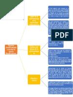 Epistemología mapa