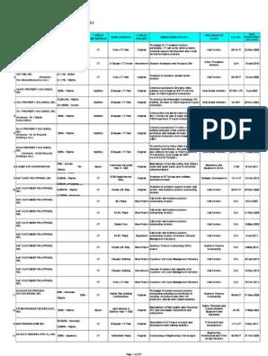 Philippine Economic Zone Authority | Warehouse | Business