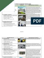 ListOfAITECH AccreditedTechnologies March2016 (1)