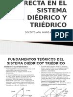El Punto y La Recta en El Sistema Diédrico y Triédrico