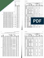 18 - Casing data.pdf