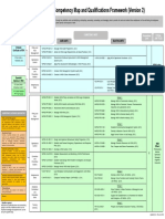 WSHP Competency Map