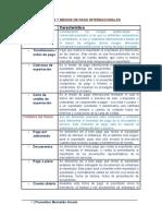 FORMAS Y MEDIOS DE PAGO INTERNACIONALES.docx