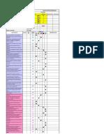 Cursograma Analitico DAP