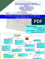 Mapa Conceptual Escorrentia