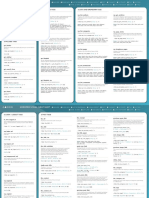 WordPress-Visual-Cheat-Sheet.pdf