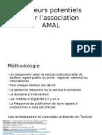 Bailleurs potentiels pour l'association AMAL.pptx