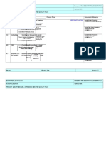PQM - App D - Master Quality Plan.doc