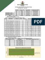 FGN Bonds Weekly Trading Highlights November 02 to November 06 2015