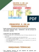 Repaso - Principio II de Termodinámica
