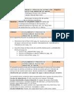 Ejemplo Ficha de Lectura de ingenieria