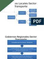 Gobiernos Locales-Sector Transporte