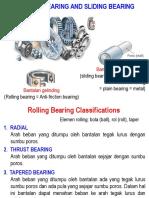 2 Anti Friction Bearing 85-100