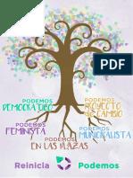 REINICIA PODEMOS.pdf