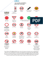 The Highway Code Traffic Signs