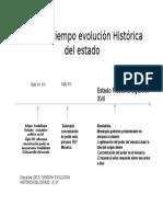 Actividad 1. Línea de tiempo evolución Histórica del estado JMVA.pptx