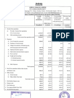 Ambuja Cement Financial Results for the First Quarter Ended March 2016