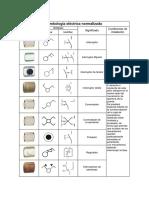 Simbolos Nuevos Electricos Para CAD