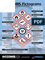 WHMIS 2015 Pictograms