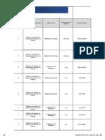 Matriz Requisitos Legales de Sg-sst