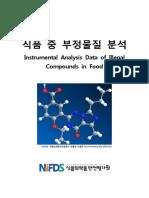 Instrumental Analysis Data of Illegal Disfuccion Erectil