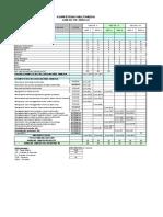 Analisis Jam Produktif KTSP 2009 SMK Issud Ampel