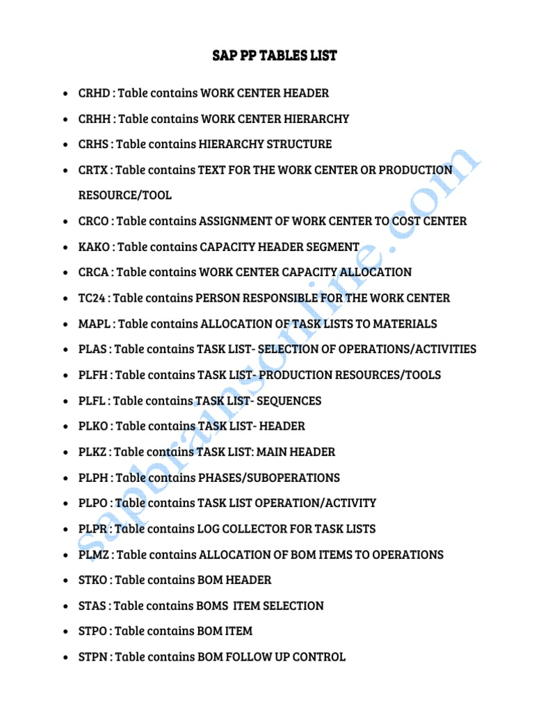 SAP-PP-Tables-list-pdf pdf | Information Technology