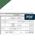 Grade 1C - Weekly Plan Week 30 05-06-10