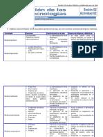 Clasificaciondelastecnologias (1)