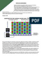 A1 TIPOS DE SENSORES.pdf