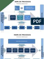 Mapa de Procesos Ejemplo