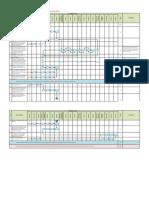 Flowchart Proses IPPKH