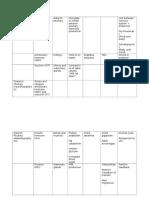 Anatomy Hormones Chart